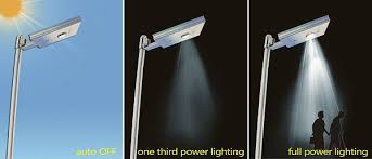 solar led street light/LISTEN Technology Co., Ltd./www.cnlisten.com
